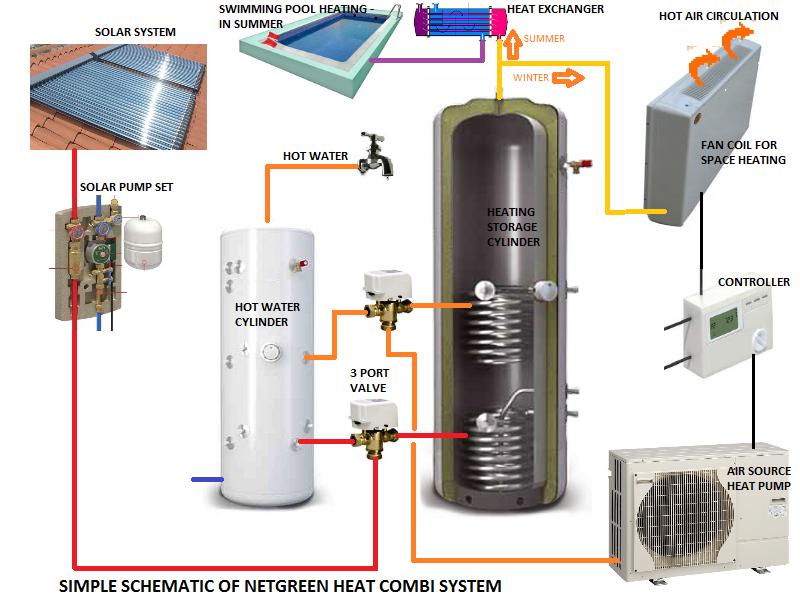 netgreen heat schematic
